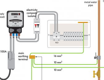 Garage Wiring Diagram Uk from electricalapprentice.co.uk